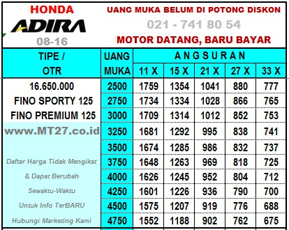 Daftar-Harga-Yamaha-Fino-125-Adira-Finance
