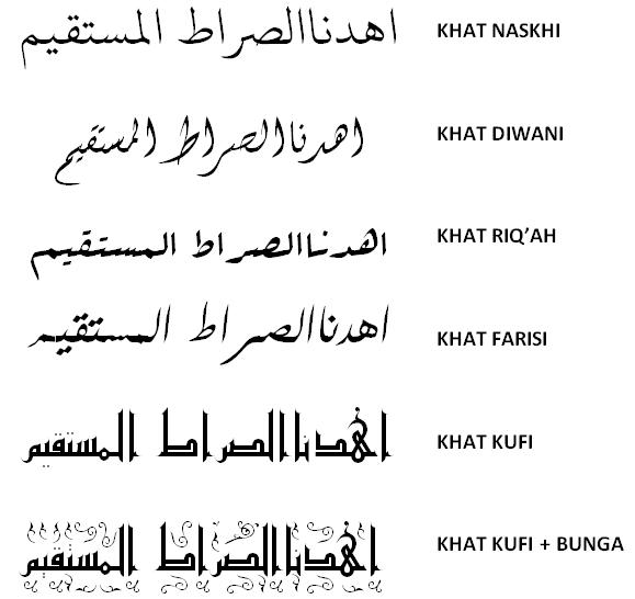 Download Jenis Tulisan