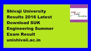 Shivaji University Results 2016 Latest Download SUK Engineering Summer Exam Result unishivaji.ac.in