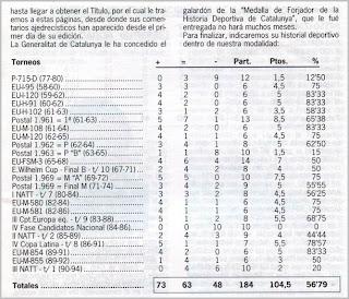 Resultados de Ramón Crusi Moré en torneos de ajedrez postal