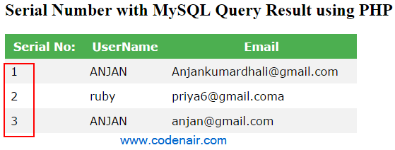 Serial Number with MySQL Query Result using PHP