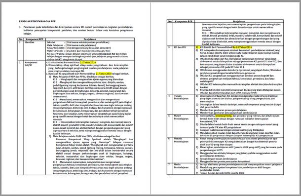 Pedoman Penyusunan RPP Kurikulum 2013 Revisi Terbaru