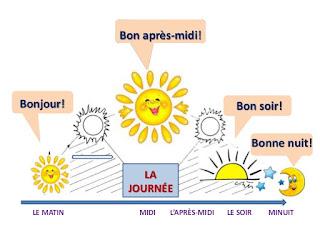 الفرنسية -  الوقت- تعلم الوقت- moment en arab
