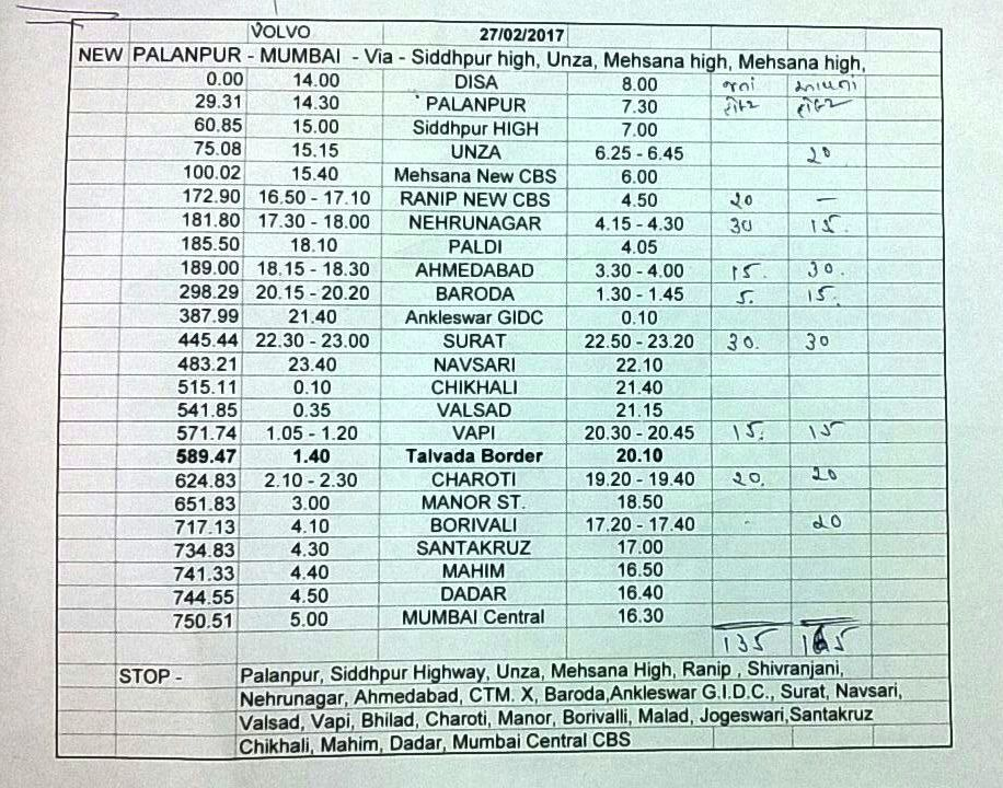 Image Of St Bus Time Table Mumbai Borivali ST Stand Time Table