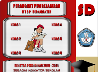 RPP Matematikan Kelas 6, RPP PKn Kelas 6, RPP Bahasa Inggris Kelas 6, RPP IPA Kelas 6, RPP IPA Kelas 6