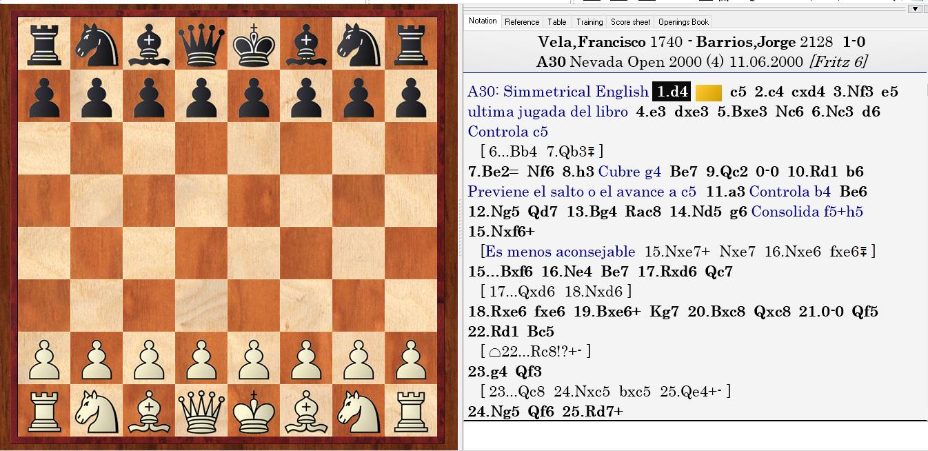 My Chess struggles by Paco Vela.