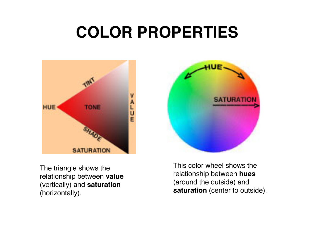 What is the difference between colors
