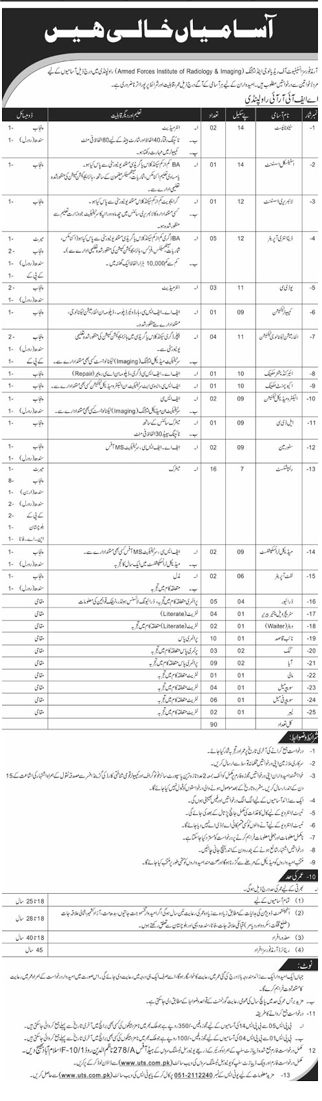 Armed Forces Institute Of Radiology And Imaging Jobs