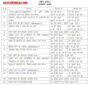 CGVyapam PET Counseling Schedule 2015