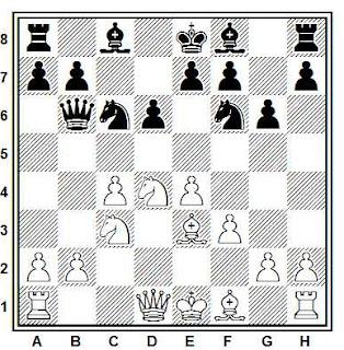 Celada de ajedrez, dama aprisionada en b2
