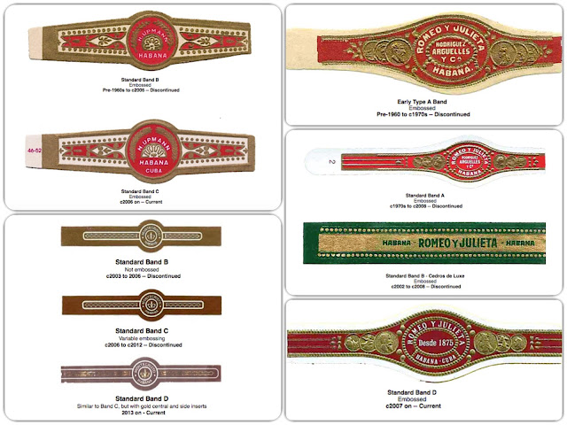History of Cigar Bands