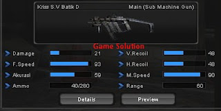 Cara Seting Title Kriss S.V.Batik Agar Headshot Dan Sakit Game Pointblank