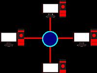 Pengertian dan Klasifikasi Jaringan Komputer