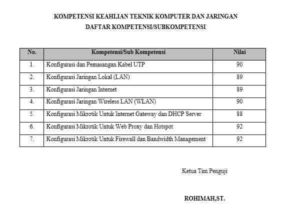 Contoh Sertifikat Ujikom TKJ 2018  Mamang Guru