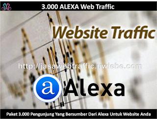 Paket 3.000 Pengunjung Dari Alexa