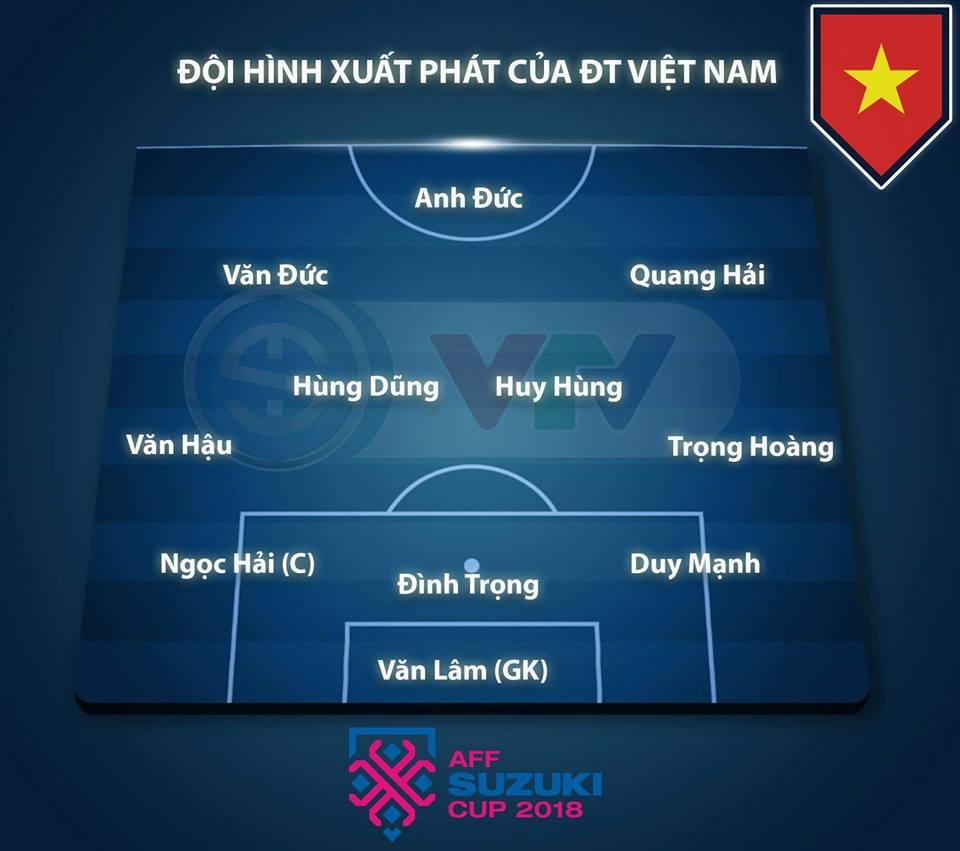Đội hình chính thức của đội tuyển Việt Nam trong trận chung kết AFF Cup 2018