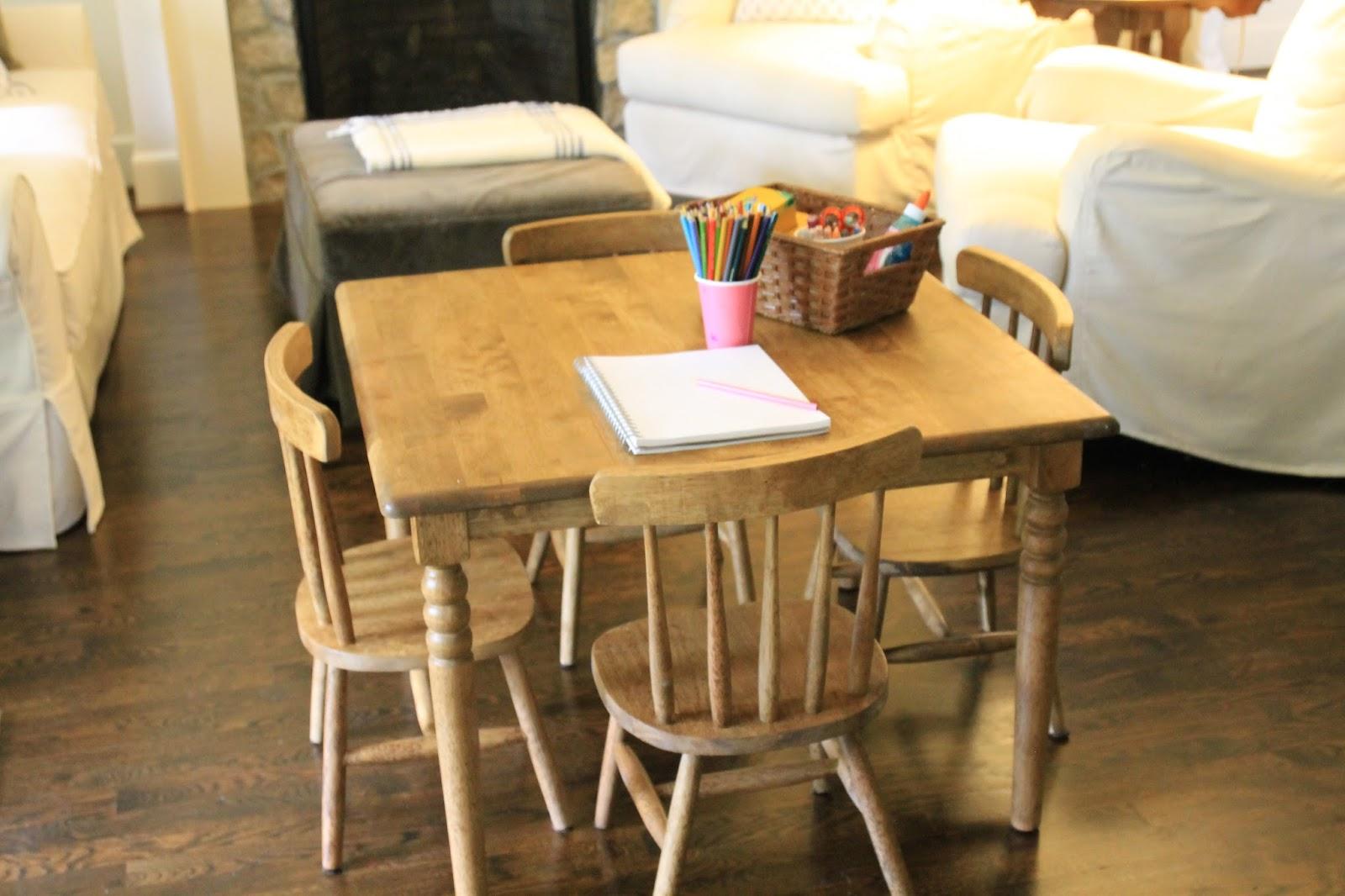Jenny Steffens Hobick Finishing An Unfinished Kids Table