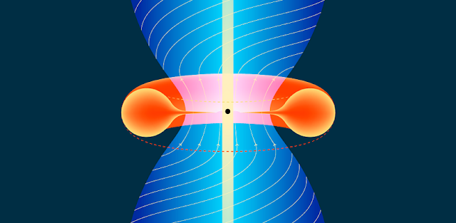 A supermassive black hole surrounded by an accretion disk, shown in red, emits jets — the vertical beams. Image courtesy of the MIPT press office