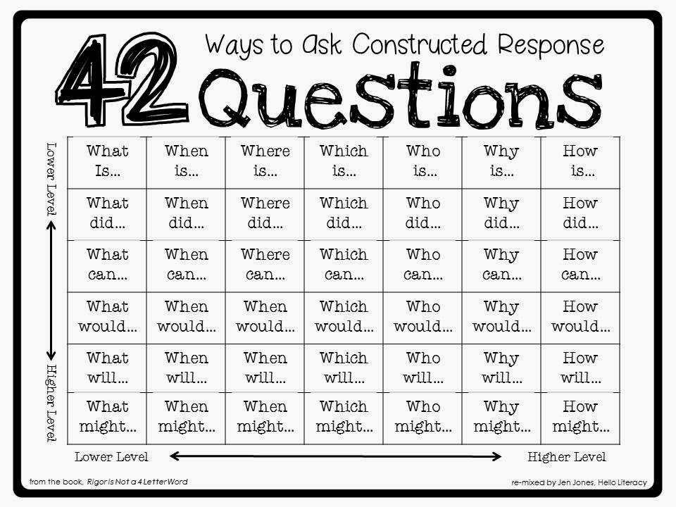 100 Interesting Questions To Ask People Around You