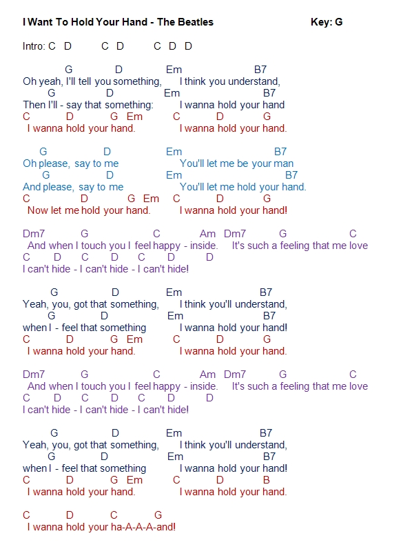 I Wanna Hold Your Hand Chord : wanna, chord, TalkingChord.com:, Beatles, (Chords)