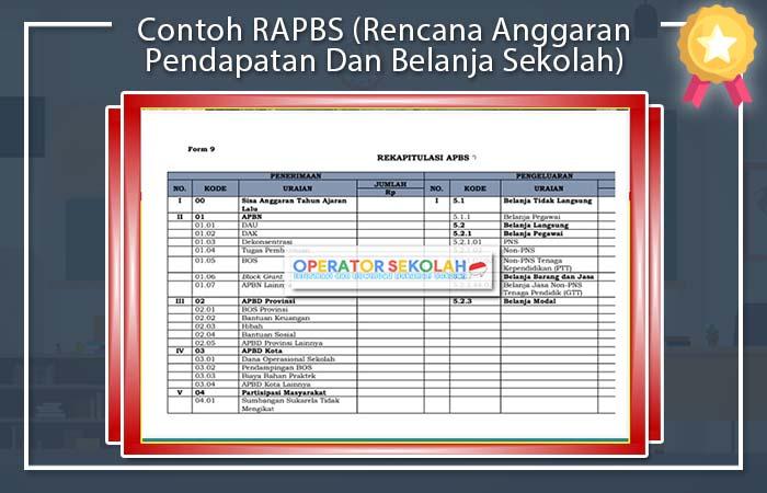 Contoh RAPBS