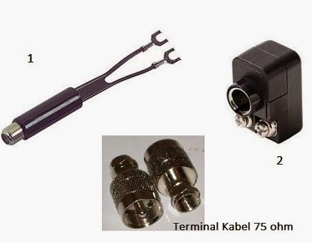 Balun kabel antena 300-75 ohm