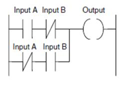 Yuk Mengenal PLC ~ jurnaLISTRIK [beta]