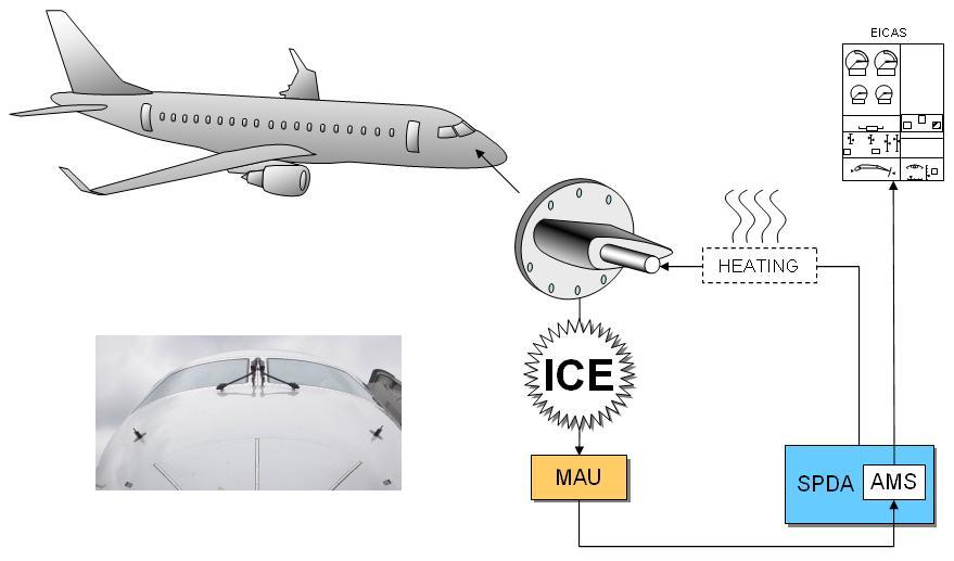 El sistema anti hielo ice and rain protection - Mejor sistema de calefaccion electrica ...