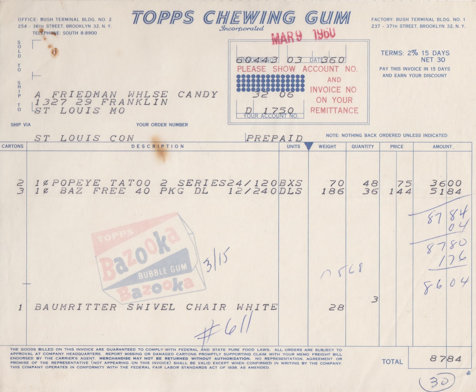 The Topps Archives Invoice Of Reason - Jobber invoicing
