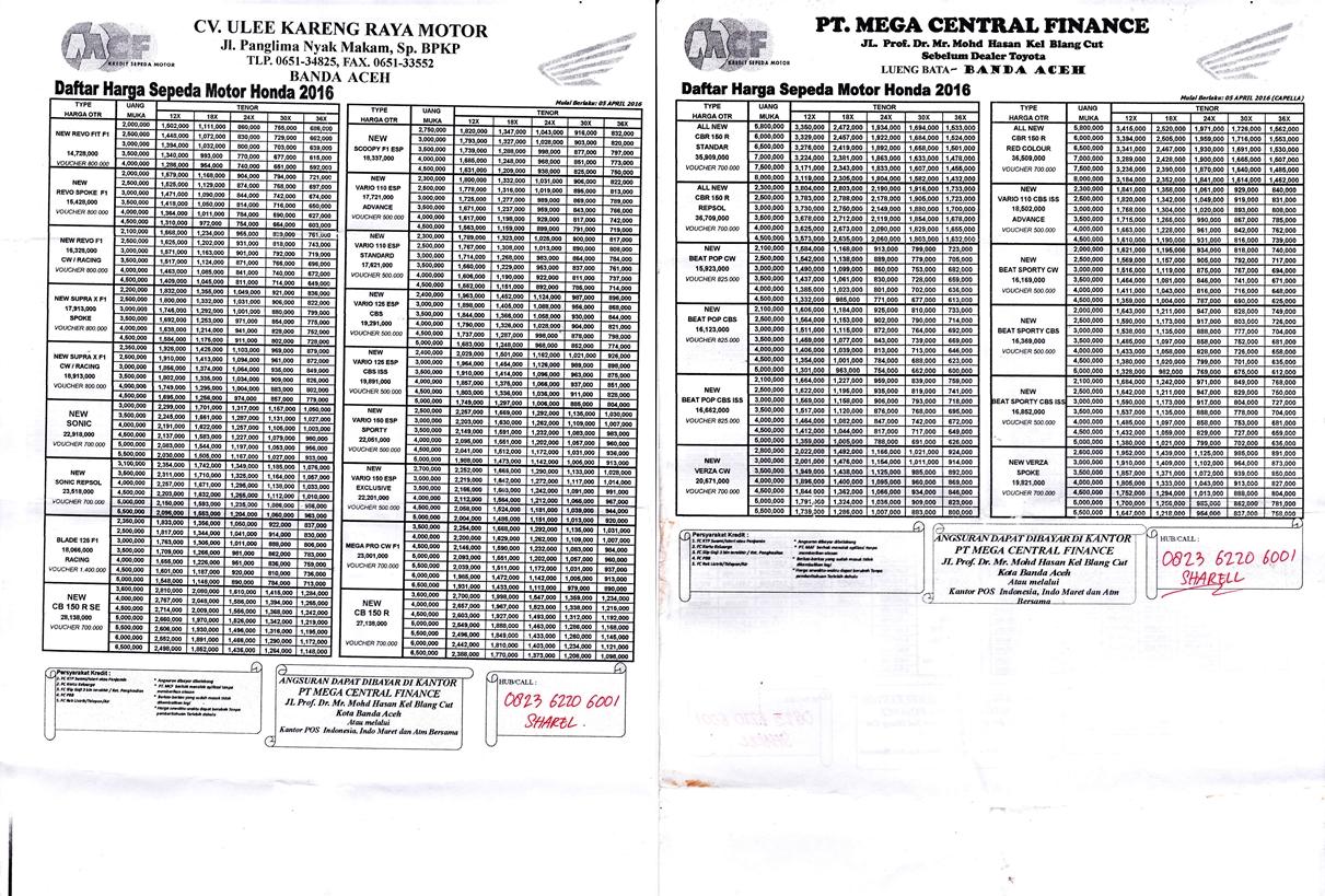 Dealer Resmi Honda Di Banda Aceh List Harga Kredit