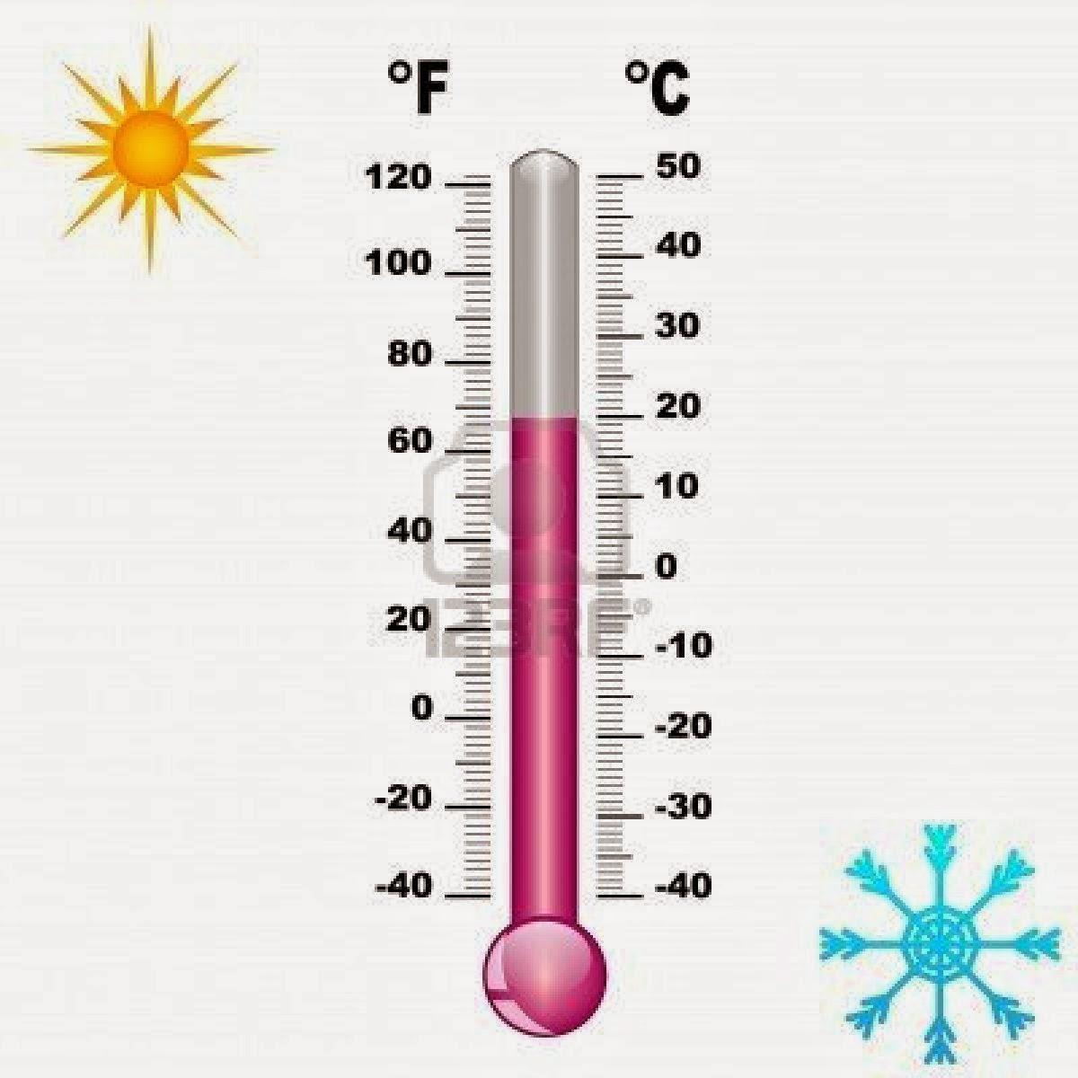 Temperatura atmosferica con que se mide
