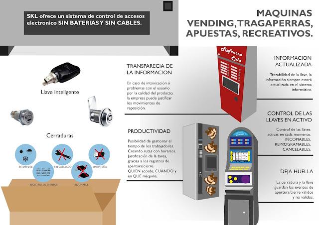 Infografía seguridad negocios control de accesos maquinas