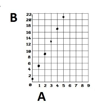 817 Math Blog (2012): Camille's Algebra Scribe Post