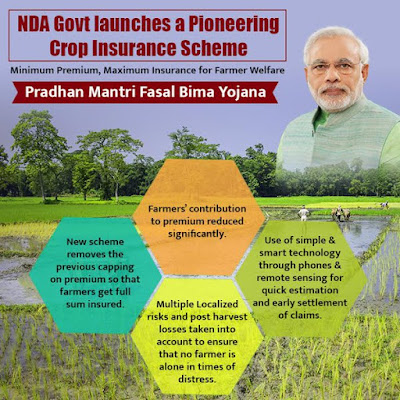 New crop insurance Fasal Bima Yojana a boost for farmers : PM ~ Swavalamban National Pension System(NPS) PRAN Card, APY