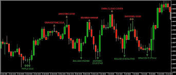 Forex harus