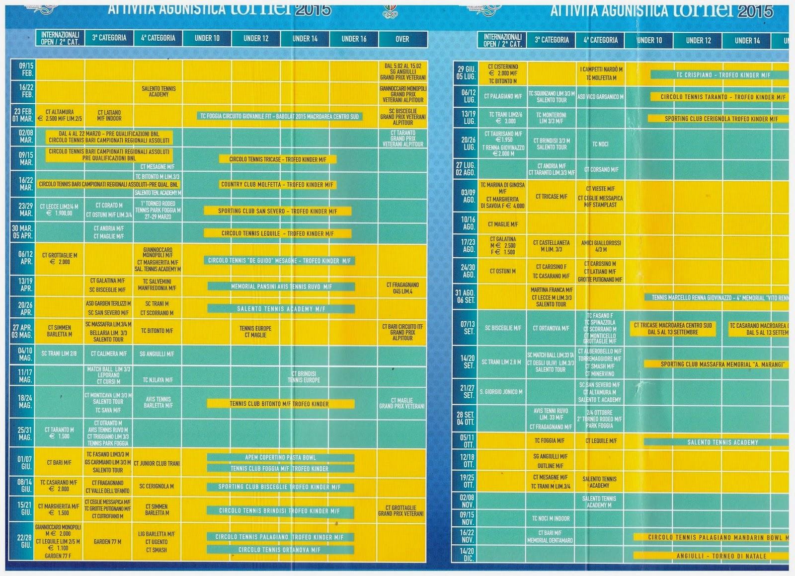 Fit Calendario Tornei.A S D Tennis Club Orta Nova Attivita Agonistica Tornei 2015