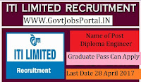 Indian Telephone Industries Limited Recruitment 2017-Diploma Engineers