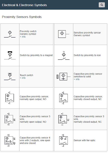 Proximity Sensors Symbols