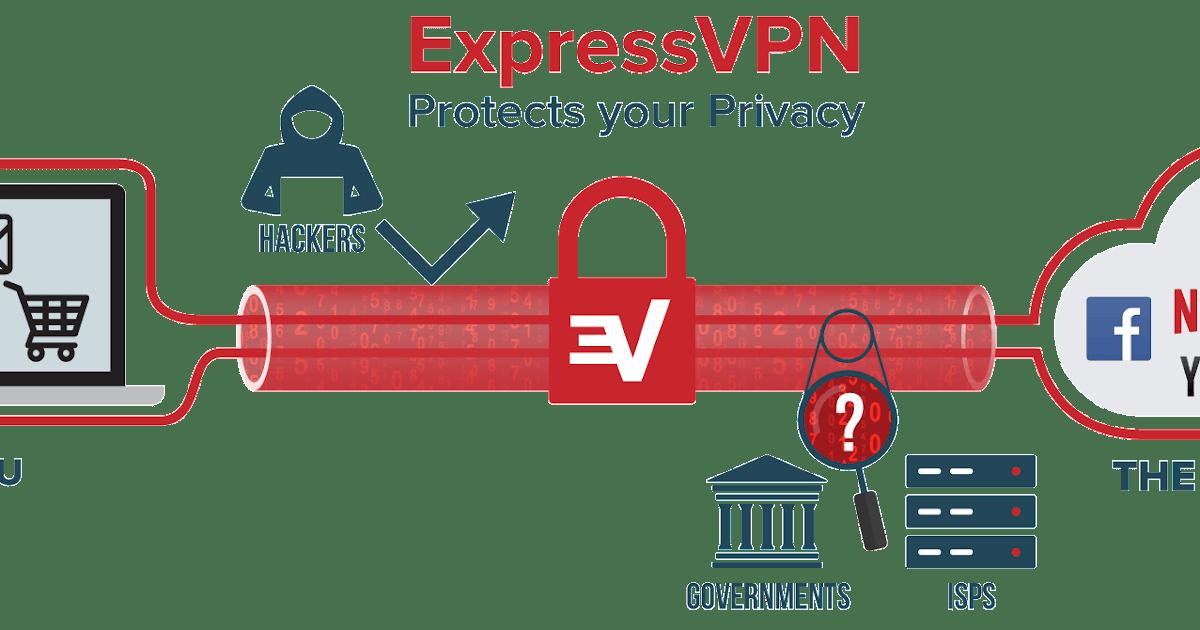 expressvpn apk android 4.4.2