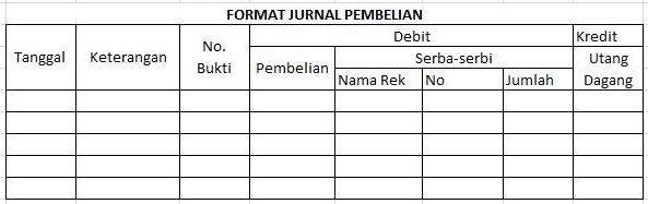 Format Jurnal Penerimaan Pengeluaran Kas Jurnal Pembelian Jurnal Penjualan Dan Jurnal Umum