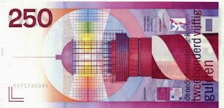 Nederlandse Waterschapsbank NV