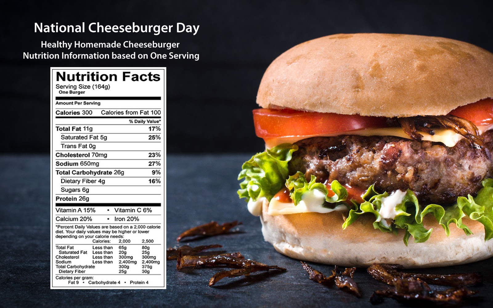 Cheeseburger Nutrition: Calories and Health Benefits