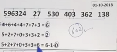 Thai Lottery Today VIP Win Tip For 01-10-2018