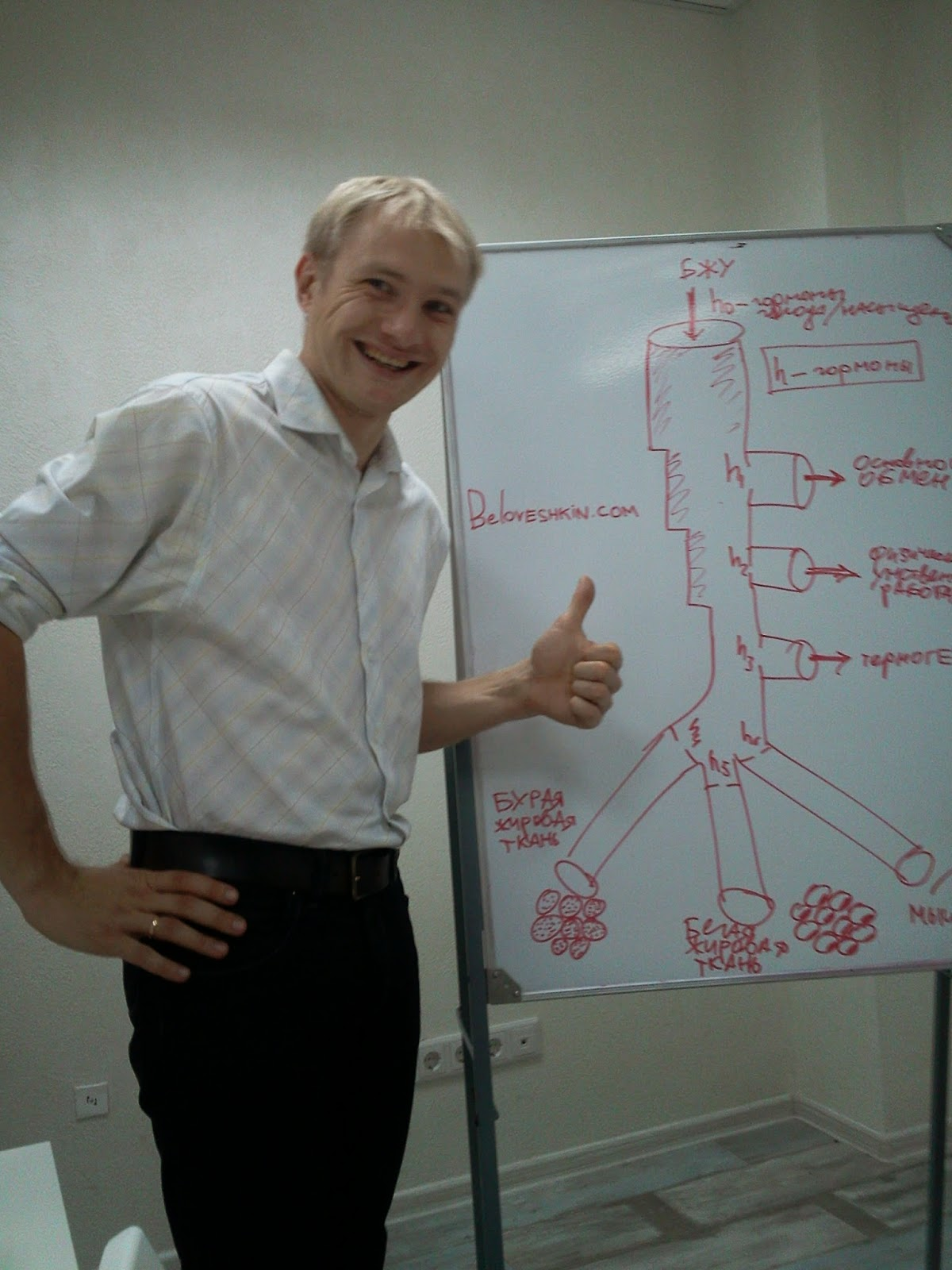 """Курс """"Здоровое питание"""" Беловешкин"""