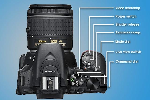 Fungsi Tombol Menu DSLR Nikon