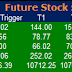 Most active future and option calls ( Pre Market Tips ) for 16 Feb 2016