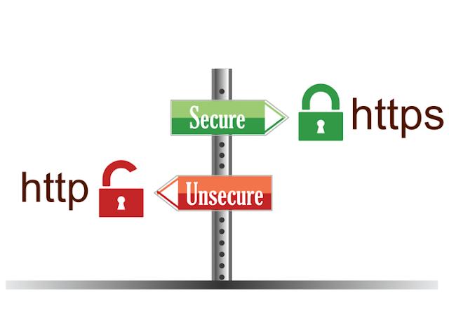 Cara Aktifkan SSL HTTPS Custom Domain