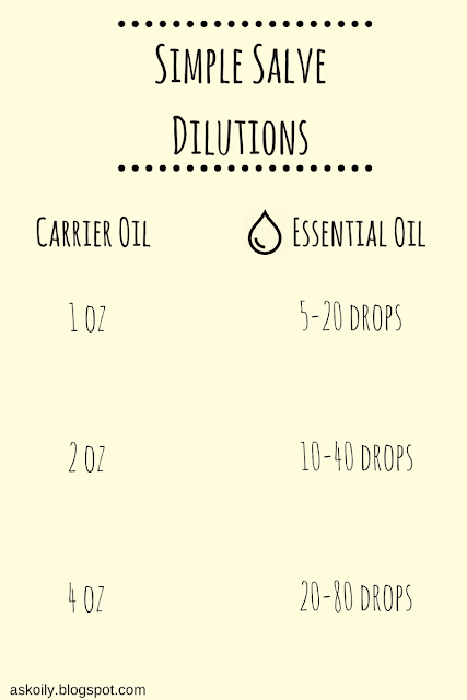 Easy salve with essential oils DIY Recipe Infograph Dilution Chart | Hot Pink Crunch