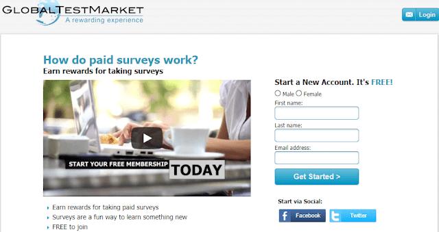 global test market surveys