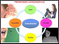 Resultado de imagen de HABILIDADES COMUNICATIVAS: LA ORALIDAD EN EDUCACIÓN PRIMARIA